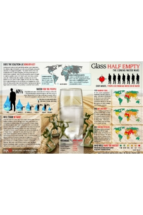 Glass Half Empty: The Coming Water Wars [Infographic]