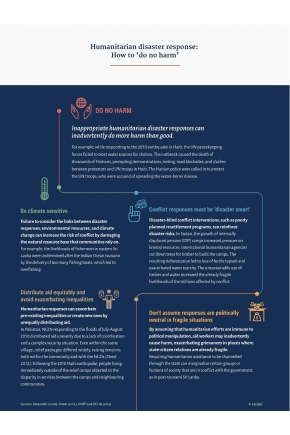 Humanitarian Disaster Response: How to 'Do No Harm' [Infographic]