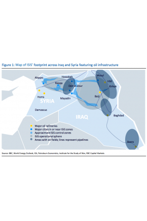 Map of ISIS' Footprint across Iraq and Syria Featuring Oil Infrastructure [Infographic]
