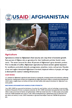 Afghanistan: Agriculture Fact-Sheet