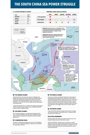 The South China Sea Power Struggle [Infographic]