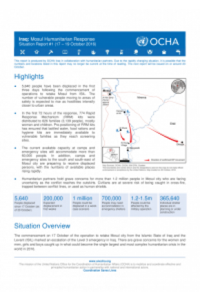 Iraq: Mosul Humanitarian Response Situation Report #1 (17 – 19 October 2016)
