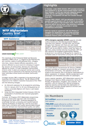 WFP Afghanistan Report October 2016
