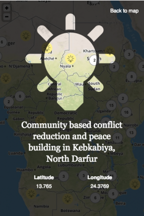 Community Based Conflict Reduction and Peacebuilding in Kebkabiya, North Darfur