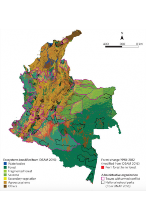 Greening Peace in Colombia